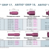 Горелка вентильная для сварки в аргоне: SRT 17V  (4 метра)