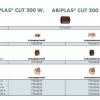 Плазменный резак ABIPLAS CUT 200 W