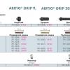 Горелка для аргонодуговой сварки ABITIG 9 GRIP