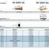 MIG/MAG горелка RF 36 LC GRIP
