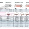 Горелка MB 501D Fr с разъемом подключения FRONIUS