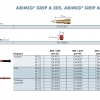 Рукав BINZEL для полуавтомата ABIMIG GRIP A 305 LW