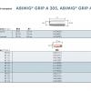 Горелка миг маг - ABIMIG GRIP A 355 LW