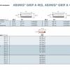Горелка для полуавтомата ABIMIG GRIP A 405 LW